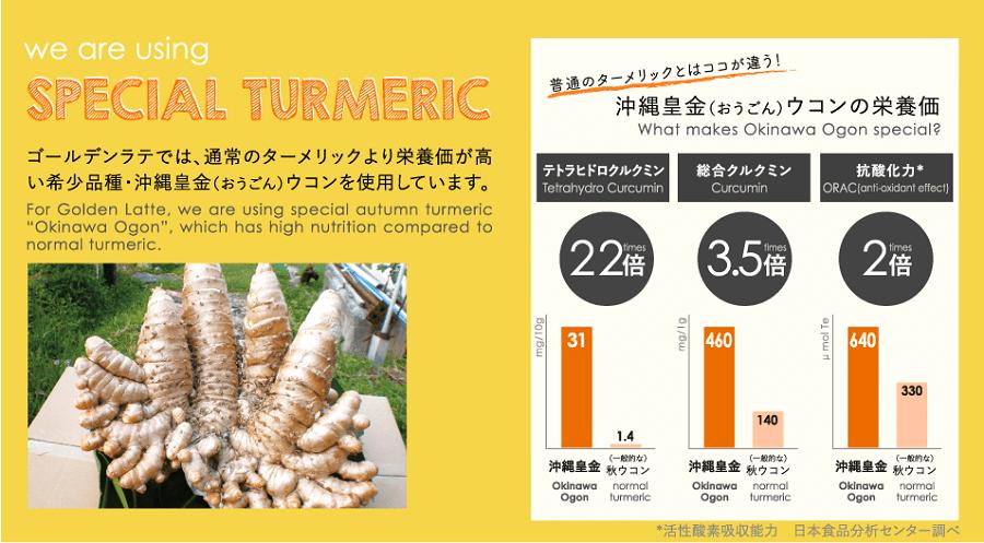 沖縄皇金食品分析センター